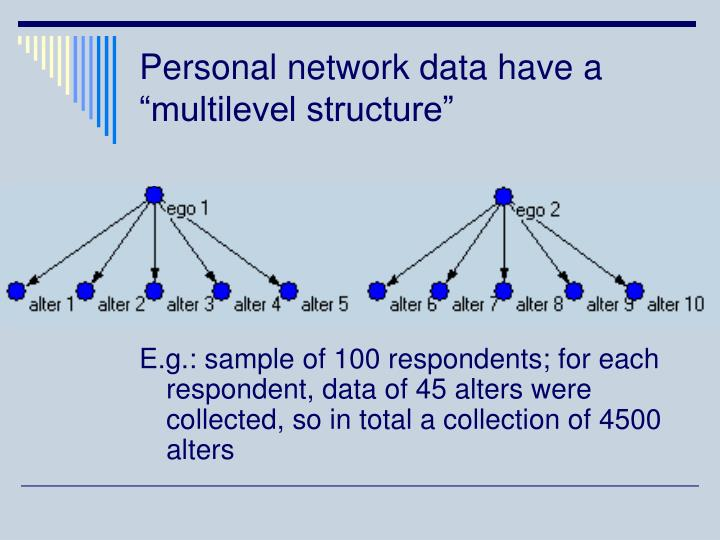 """Personal network data have a """"multilevel structure"""""""