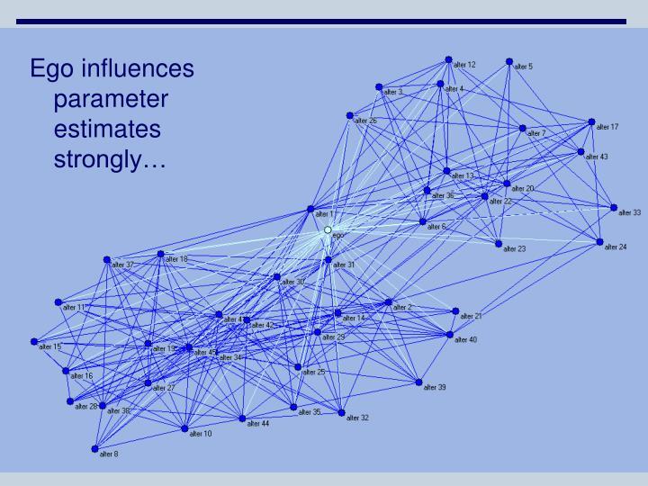 Ego influences parameter estimates strongly…