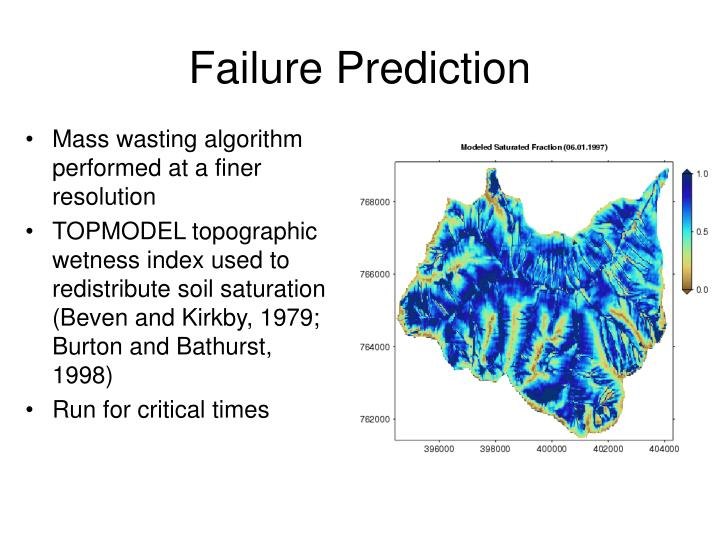 Failure Prediction