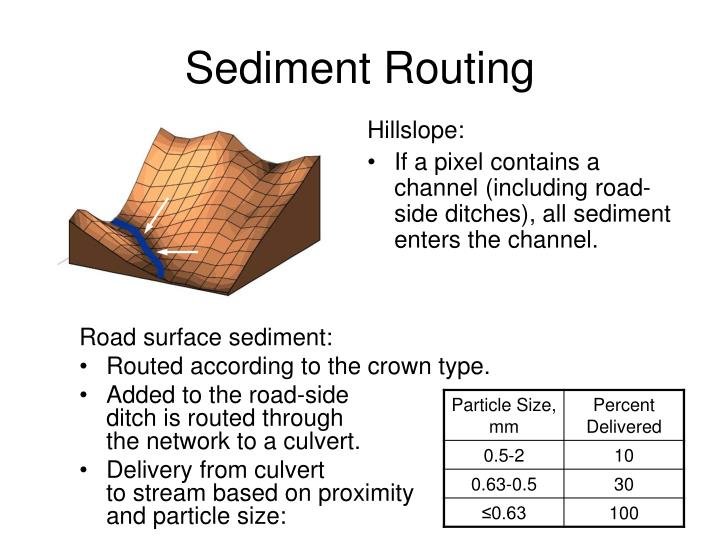 Sediment Routing