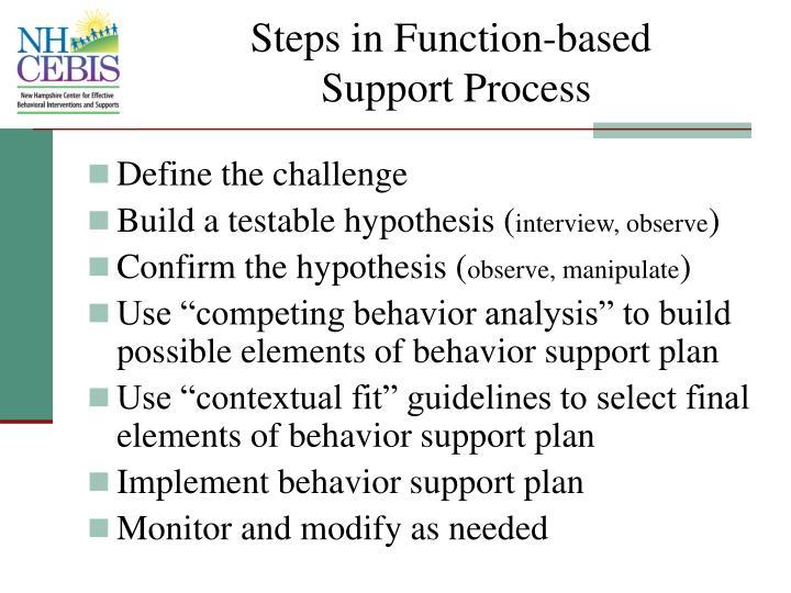 Steps in Function-based