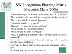 sw recognition planning matrix muscott mann 2006