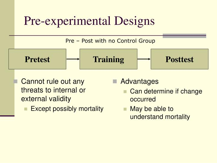 Cannot rule out any threats to internal or external validity