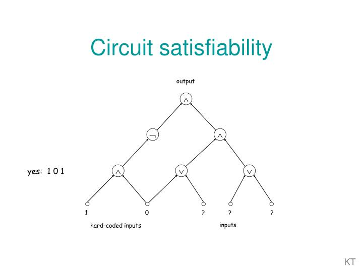 Circuit satisfiability