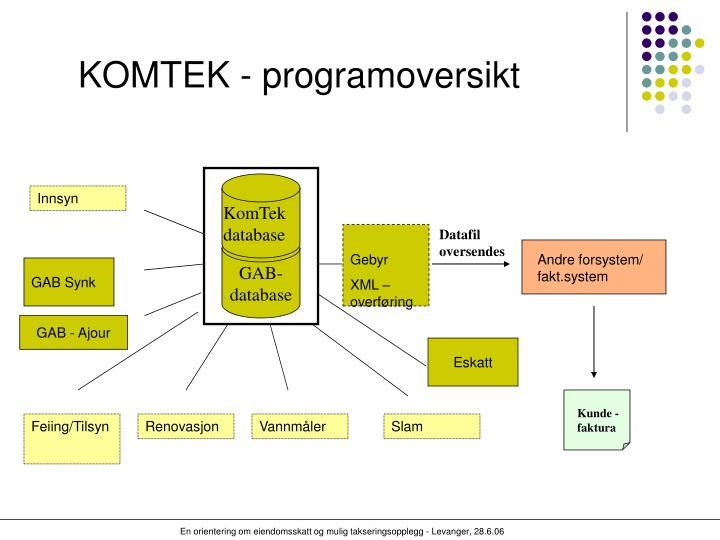 KOMTEK - programoversikt