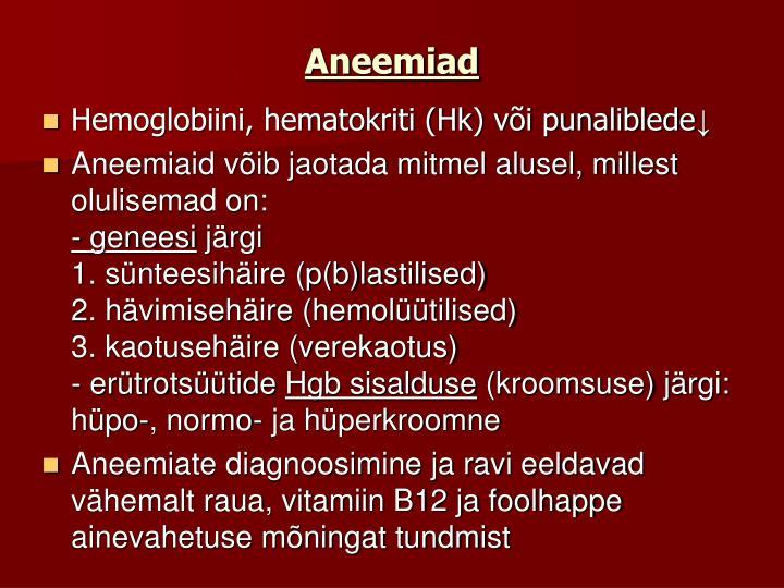 Aneemiad