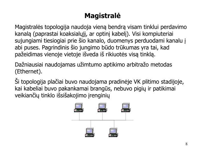 Magistralė