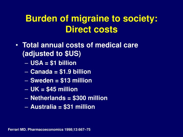 Burden of migraine to society: Direct costs