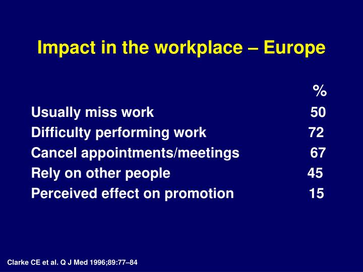 Impact in the workplace – Europe