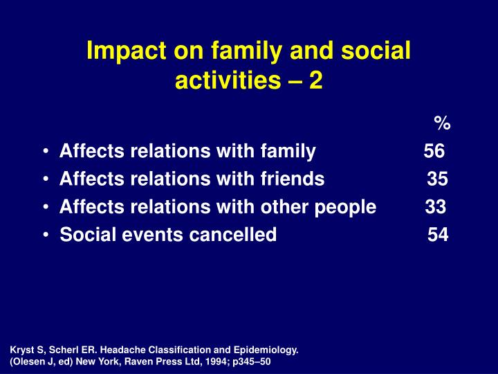 Impact on family and social activities – 2