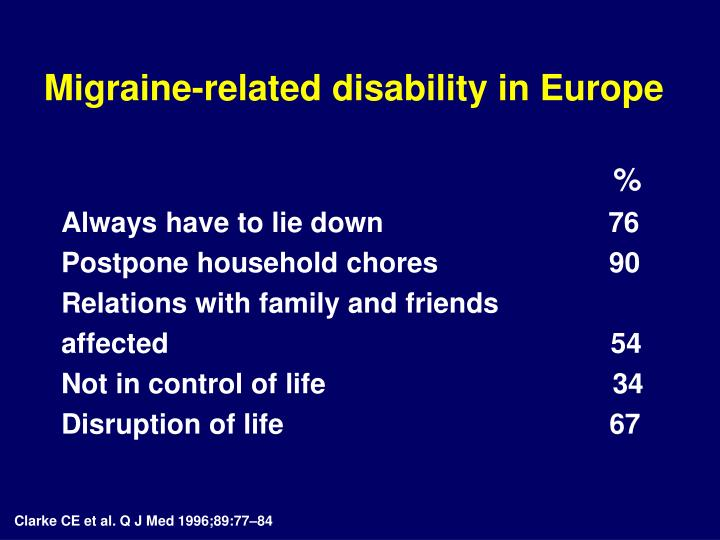 Migraine-related disability in Europe