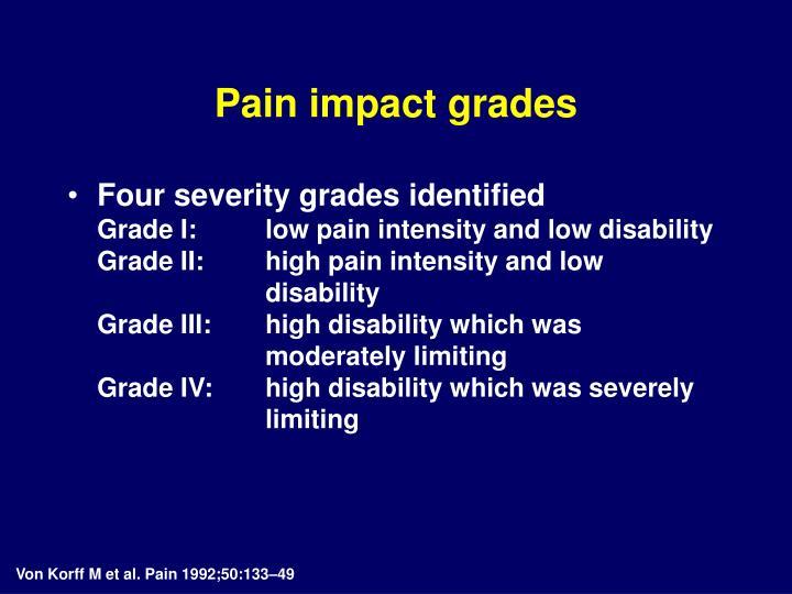 Pain impact grades