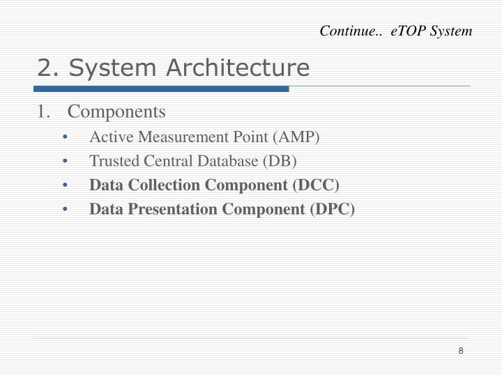 2. System Architecture
