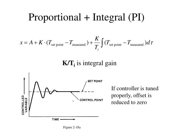 Proportional + Integral (PI)