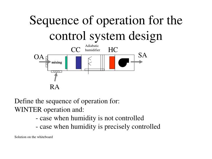 Sequence of operation for the control system design