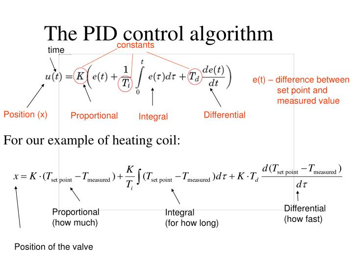 The PID control algorithm