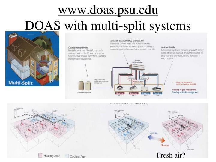 www.doas.psu.edu