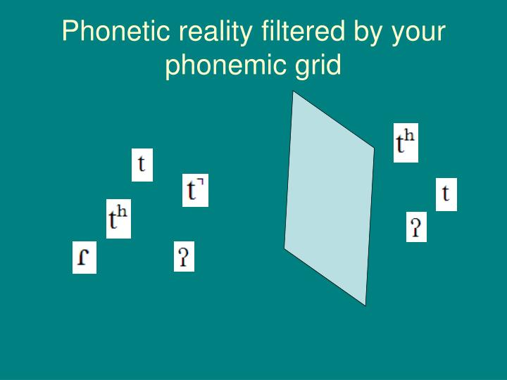 Phonetic reality filtered by your phonemic grid