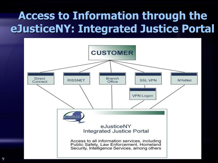 Access to Information through the eJusticeNY: Integrated Justice Portal