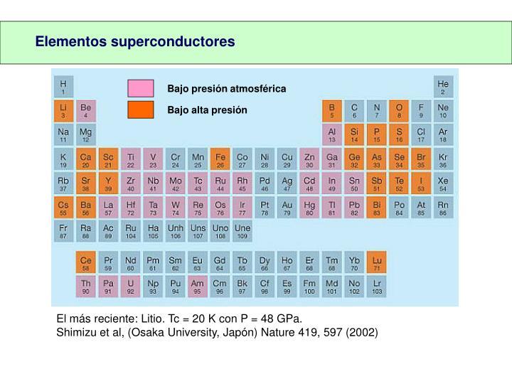 Elementos superconductores