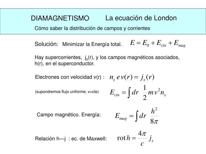 La ecuación de London