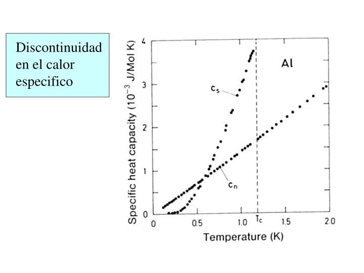 Discontinuidad en el calor especifico