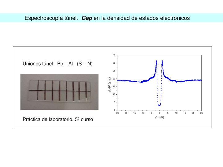 Espectroscopía túnel.