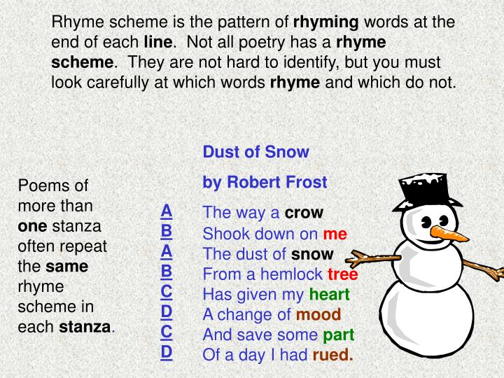 Rhyme scheme is the pattern of