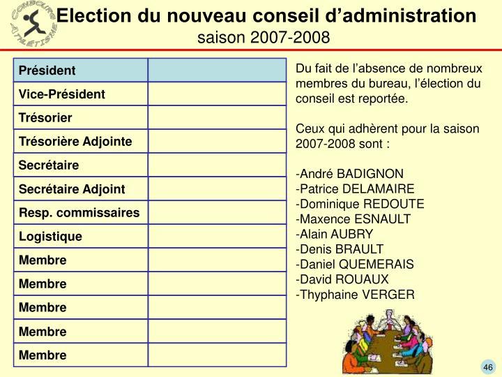 Election du nouveau conseil d'administration