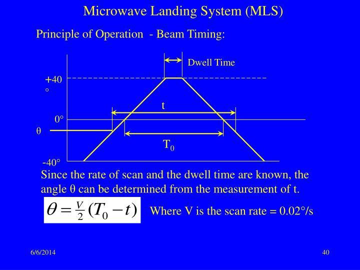 Microwave landing system mls