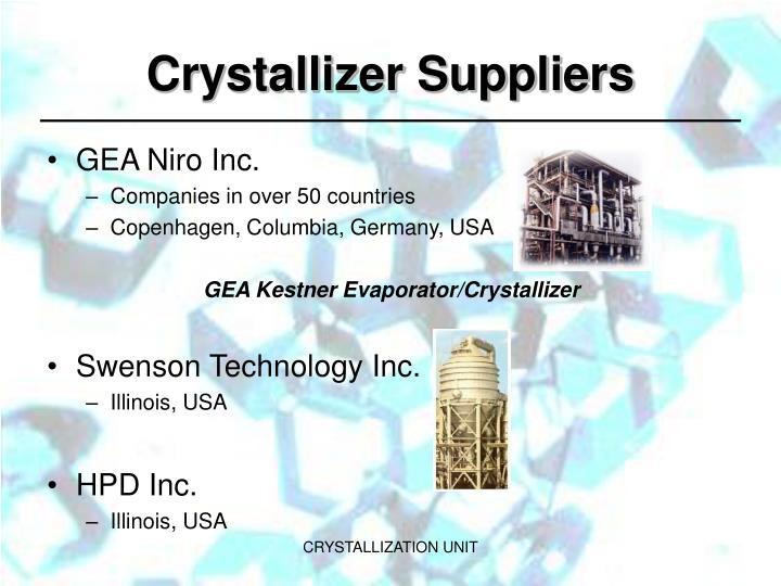 Crystallizer Suppliers