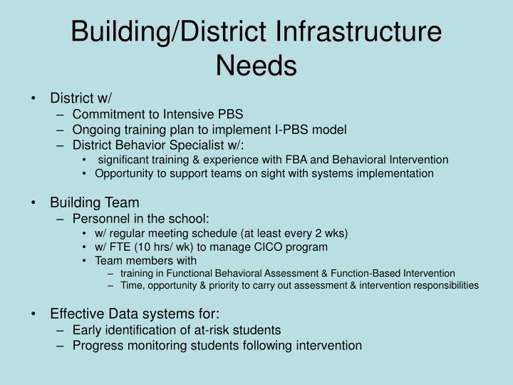 Building/District Infrastructure Needs
