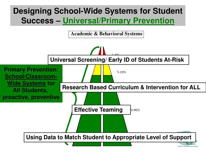 Academic & Behavioral Systems