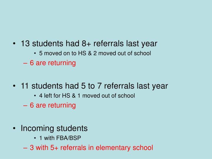 13 students had 8+ referrals last year