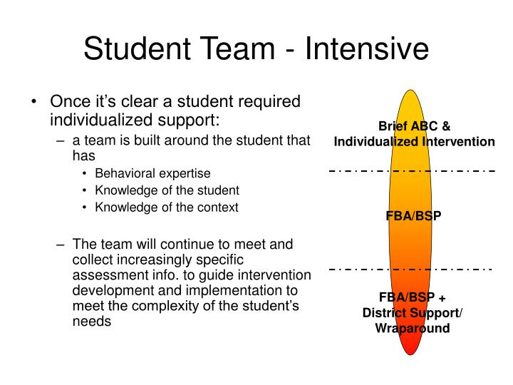 Student Team - Intensive