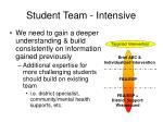 student team intensive2