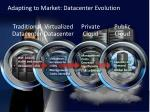 adapting to market datacenter evolution