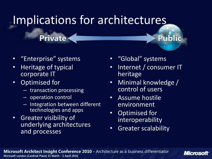 Implications for architectures