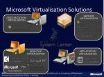 microsoft virtualisation solutions