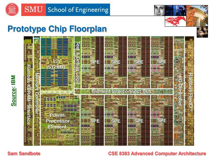 Prototype Chip Floorplan