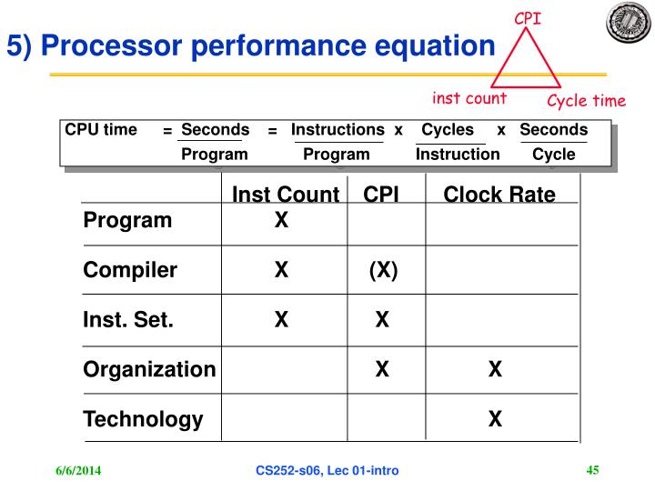 CPU time=  Seconds    =   Instructions  x    Cycles     x   Seconds