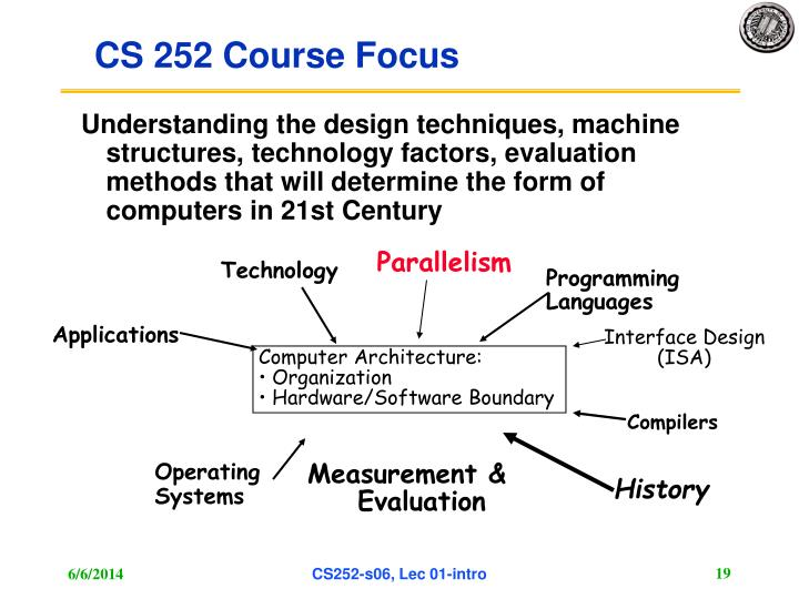 CS 252 Course Focus