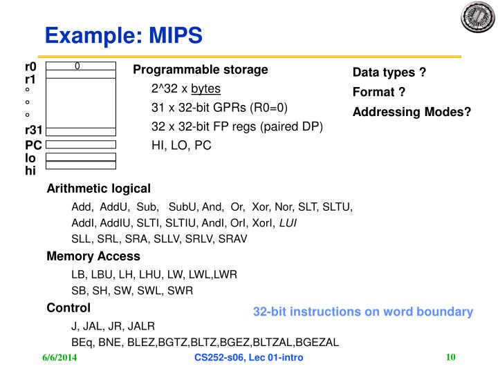 Example: MIPS