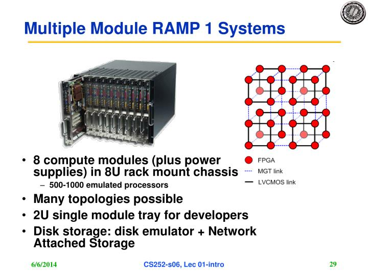Multiple Module RAMP 1 Systems