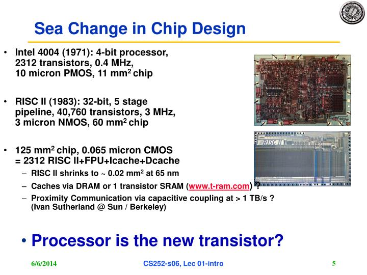 Sea Change in Chip Design