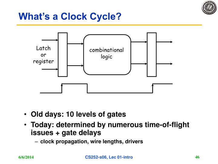 What's a Clock Cycle?
