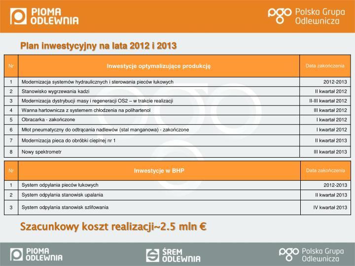Plan inwestycyjny na lata 2012 i 2013