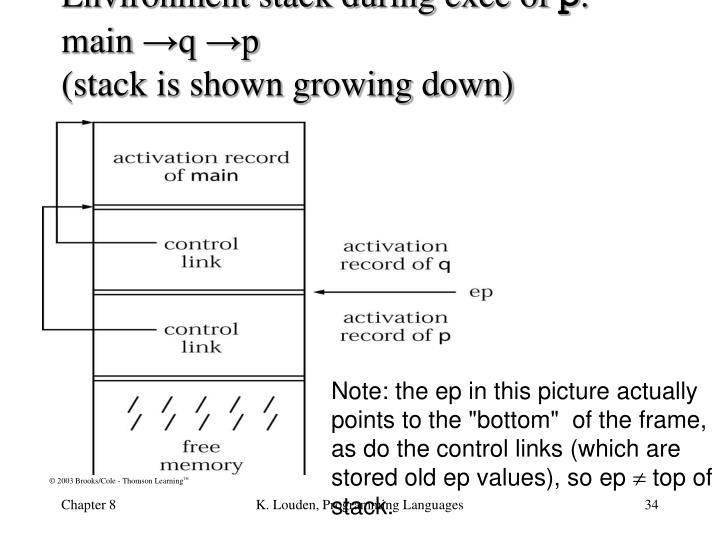 © 2003 Brooks/Cole - Thomson Learning