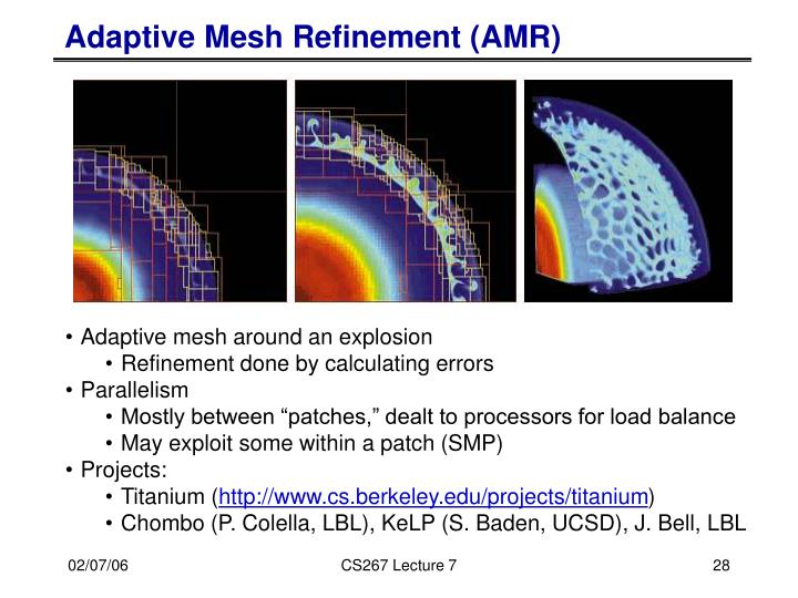 Adaptive Mesh Refinement (AMR)