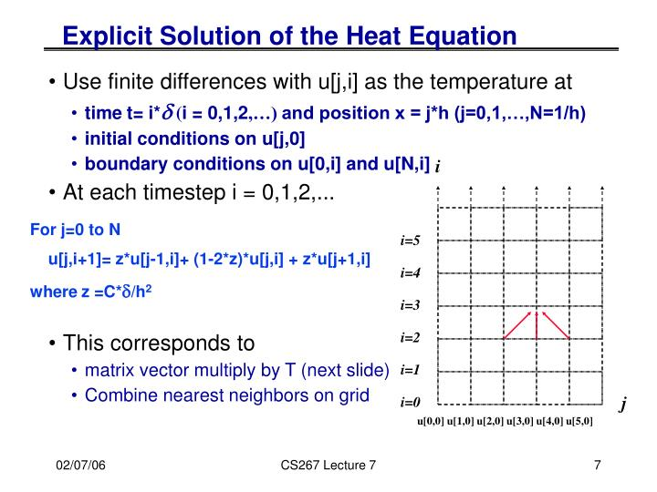 Explicit Solution of the Heat Equation